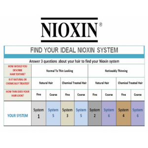 Nioxin System 2 Cleanser Shampoo 1000ml For Natural Hair Progressed Thinning